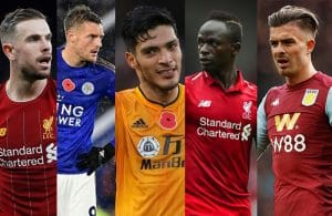 best players 2019-20